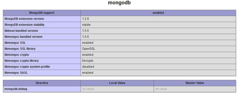 Mongo phpinfo